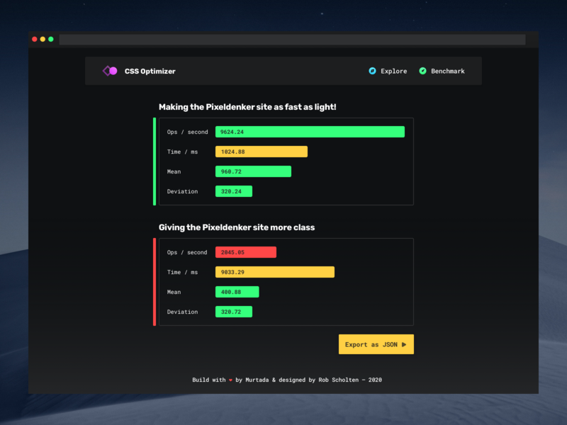 CSS Optimizer — Results minimal user interface benchmark night dark dashboard chart bar graph development dark theme night theme