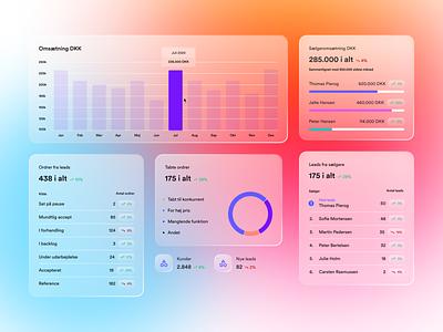 Data Components Exploration ui design crm graph data dashboard web design glass ui