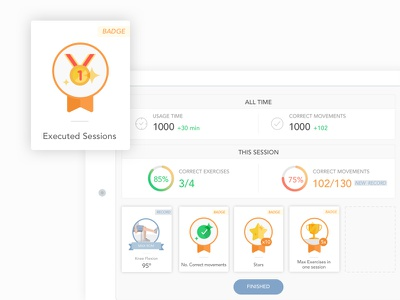 Session Summary Report rehabilitation rehab analytics healthcare health record badges illustration mobile app