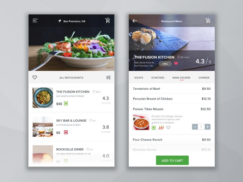 Food delivery restaurant aggregator app mockup