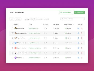 Customer List - Ticketing System UI details filters export design ux ui mobile web app invoice item list table lists