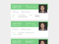 Profiles detail
