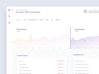 Seo Campaign UI