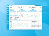 Data dashboard web uiux data visualization data studio