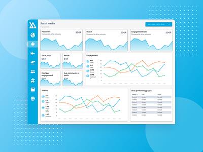 Data dashboard web uiux data visualization data studio