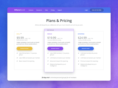 Athena - Plans & Pricing pricing plans lead generation social startup software sales pricing