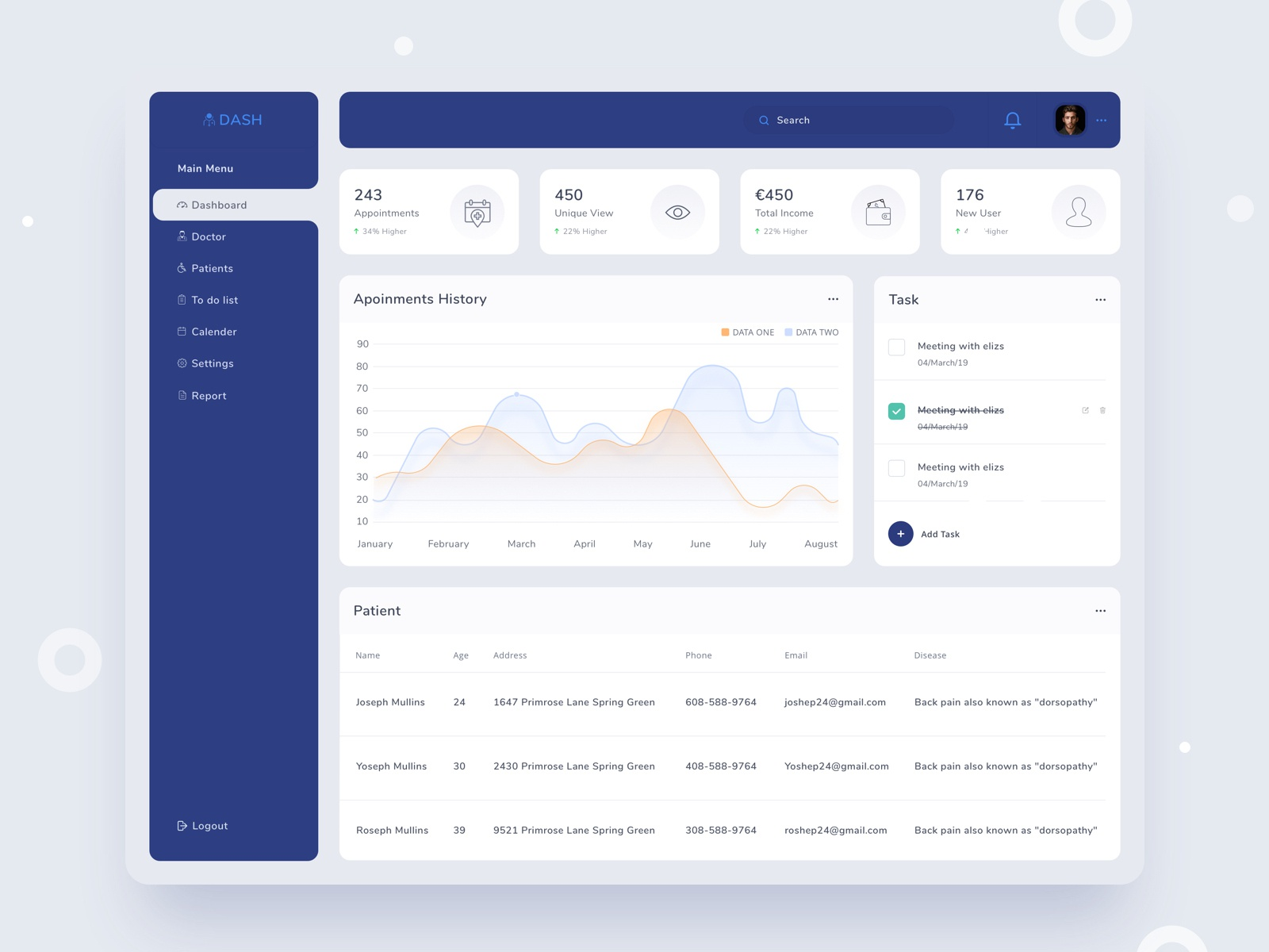 Dashboard for medical
