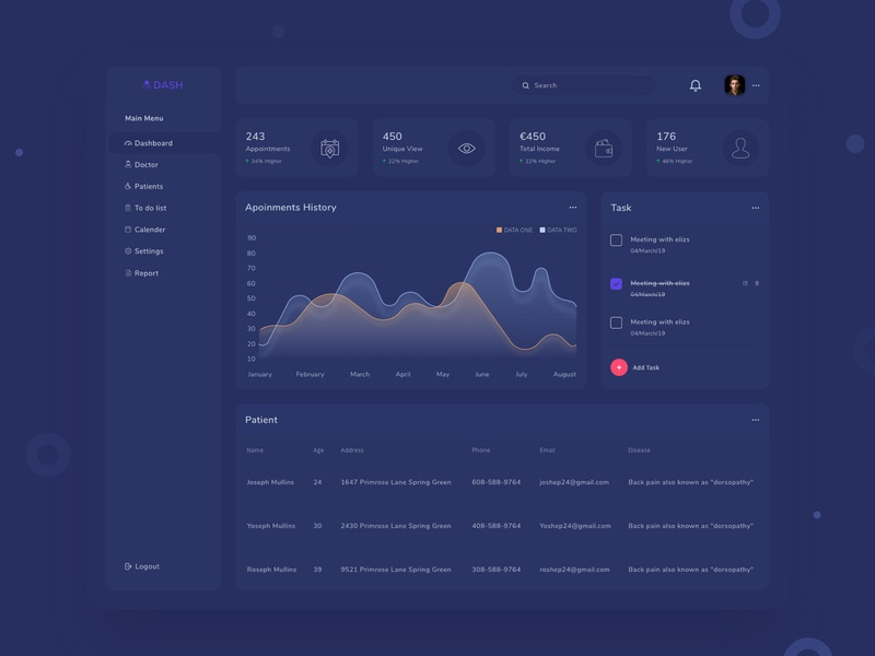 Dashboard For Medical - Dark UI web  design uxdesign uidesign typography hiwow trending design to do app minimal medical maps dashboard template dashboard design dashboard app blue black dark theme dash board dashboard app 2019 trend