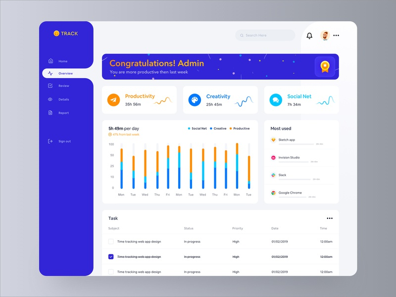 Time Tracking Dashboard map dribbble finder header dynamic 2019 trend tracking time uidesign hiwow analytics dashboard dashboard ui table product typography minimal websitedesign landingpage uxdesign webdesign