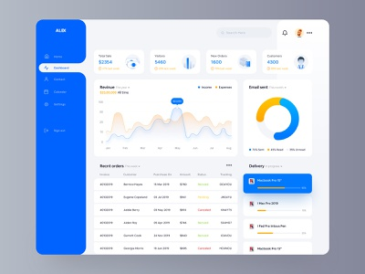 e-commerce Dashboard dailyui saas web app analytics hiwow colorful ecommerce design websitedesign header minimal webdesign landingpage uxdesign uidesign dashboard design dashboard