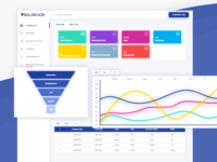 Dashboard for sales manager