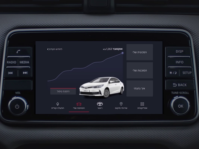 Toyota connect dashboard car drive driver toyota ux design ui motion