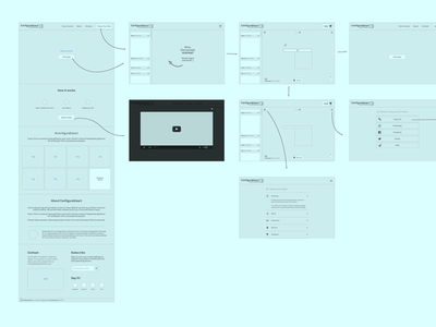 Configurable™ Wireframes ia wireframes design