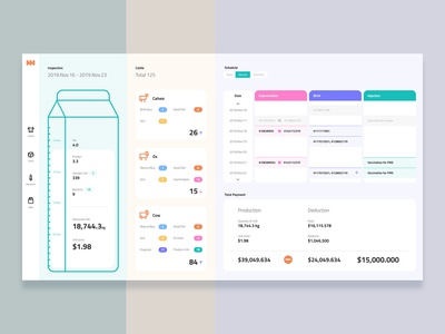 Admin dashboard design for managing farm