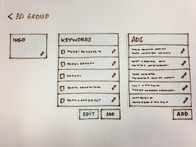 Ad Group adgroup sem prototyping paper ui