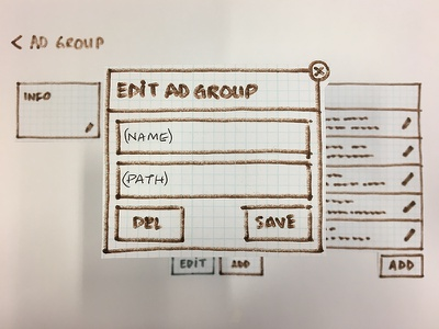 Edit Ad Group ui sem prototyping paper adgroup
