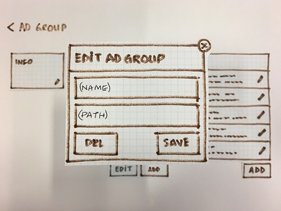 Edit Ad Group