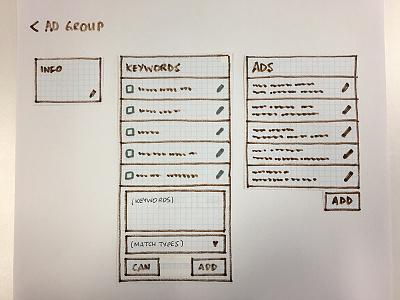 New Ad Group Keywords keywords ui sem prototyping paper adgroup