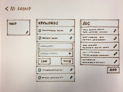 Edit Ad Group Keyword keywords ui sem prototyping paper adgroup
