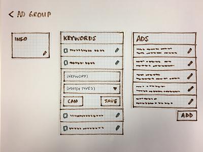 Edit Ad Group Keyword keywords ui sem prototyping paper adgroup