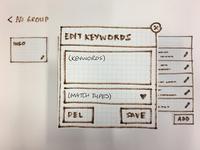 Edit Ad Group Keywords