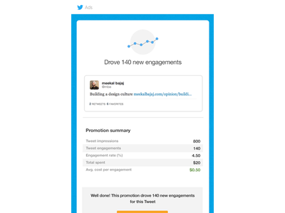 Twitter Ads email summary email