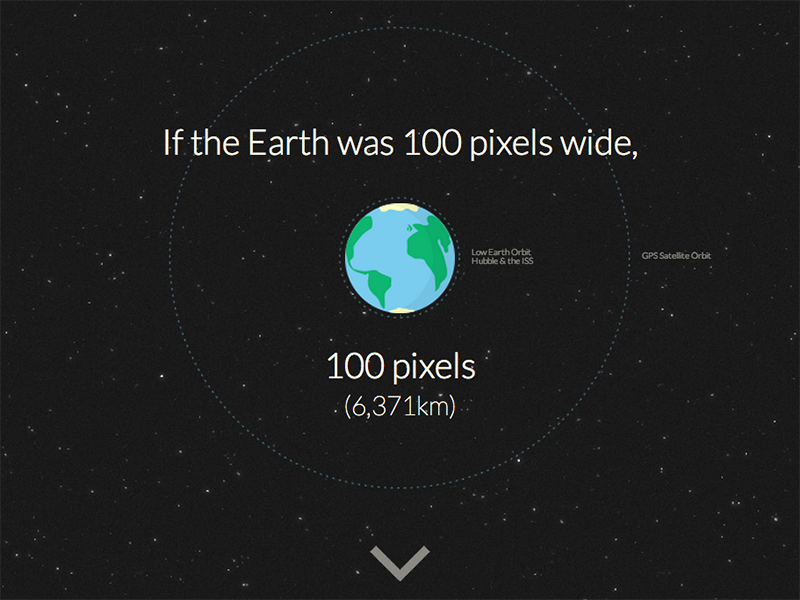 How Far is it to Mars? space infographic illustrated javascript jquery animated mographic motion planets solar system