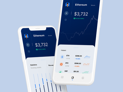 Crypto Investing Application cryptocurrency trading investing crypto