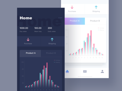 AsiaInfo APP home concept design by Yimi- - Dribbble