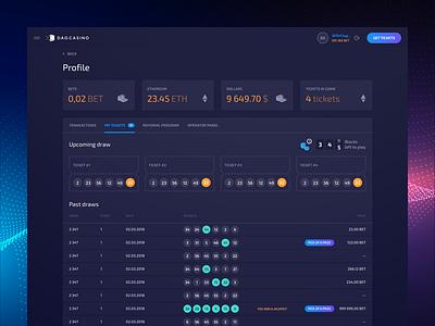 Blockchain Lottery: Profile. My tickets powerball blockchain lottery cryptocurrency gambling betting casino bitcoin ethereum dashboard profile