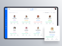 Project management tool: Team