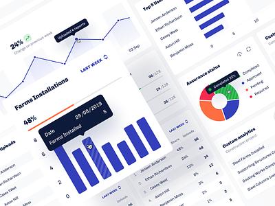 Analytics widgets layout report analytics progress charts typography grid design ux clean dashboard app ui cards product design interface