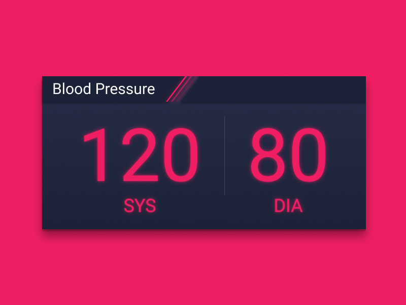 Blood Pressure Panel ux panel medial gui gui medical ui medical panel blood pressure panel blod pressure
