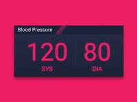 Blood Pressure Panel