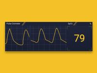 Pulse Oximeter Panel