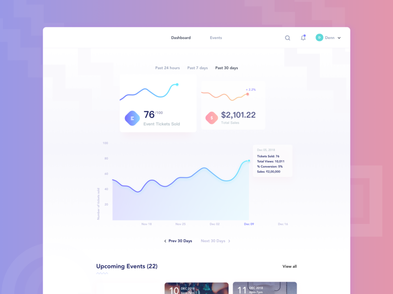 Event Management Dashboard UI web interface web dashboard muzli invision invision studio event app geometric design geometic gradient design gradient event dashboard event creation event management event dashboard ui dashboard design dashboard ui  ux ui interface