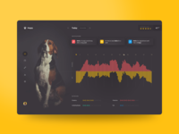 Huppy - Dog Dashboard