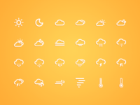 Ico Weather