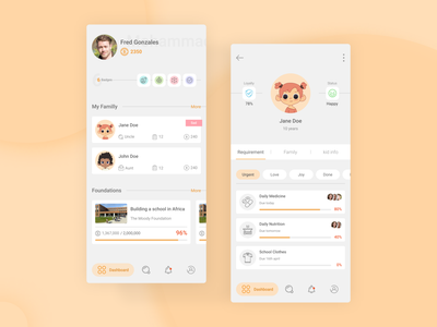 SAY the Virtual Kid App orange interface app design app adaption child children managing dashboard detail page virtual kid kid virtual say ux graphic design ui