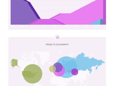 Infographics CV/Resume infographics cv flat resume datavis ux product owner