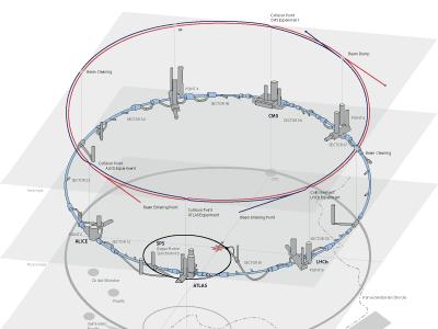 Large Hadron Collider infographics technical illustration