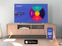 Fishbowl for the Apple TV