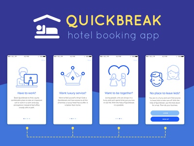 Tutorial for hotel booking app user experience user interface first time experience tutorial application app booking hotel