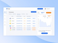 Cargo Dashboard Interface page
