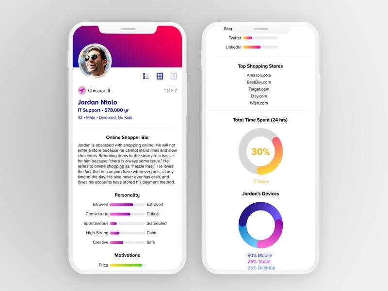 Online Shopper Personas, Mobile Mock mock up user experience user experience ux user center design sketch vector mobile ui ux