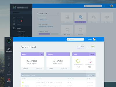 Dashboard design dashboard login ui flati ui flat ios7 design sidebar menu list profile