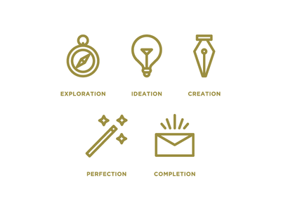 Design Process Icons
