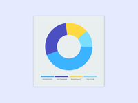 Daily UI - Analytics Chart