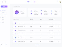 Superdrive dashboard  detailed view