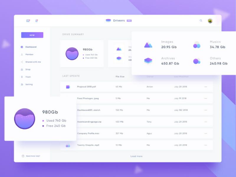 Dashboard UI Design dashboard ui ux